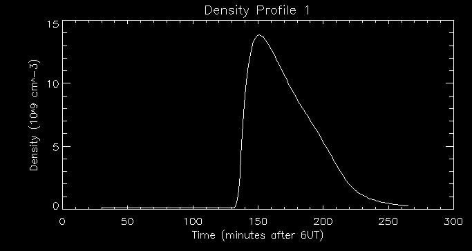 densityprofile1