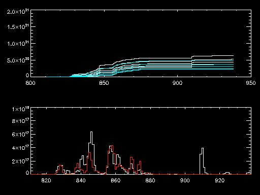 flux graphs