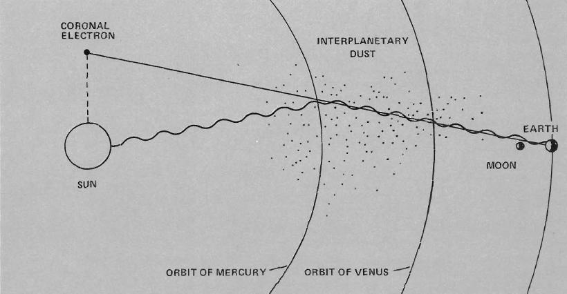 grotrian diagramm helium